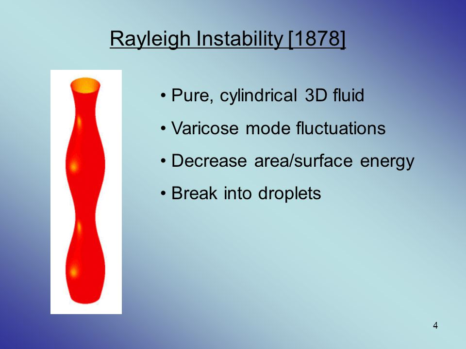 Rayleigh Instability [1878]